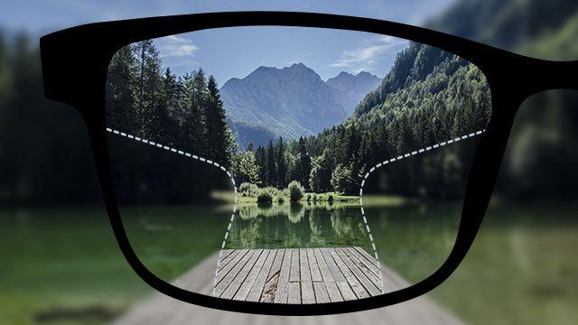 Campos de visión Gafas progresivas