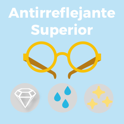 Anti-reflejante Superior +20€